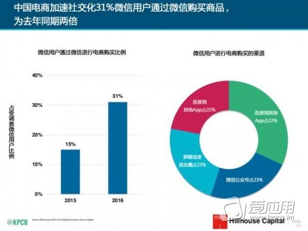 中国互联网公司排名